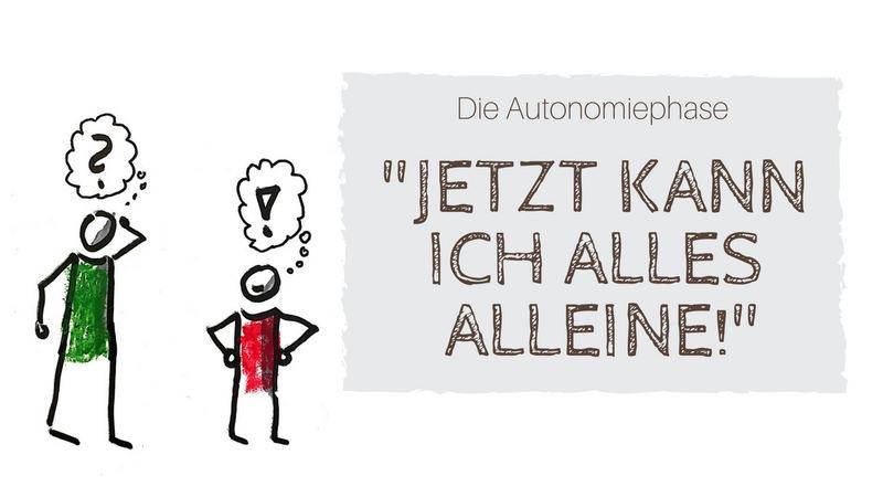 """""""Die Autonomiephase/Trotzphase: Jetzt kann ich alles alleine!"""" Zeichnung eines Kindes und eines Erwachsenen"""